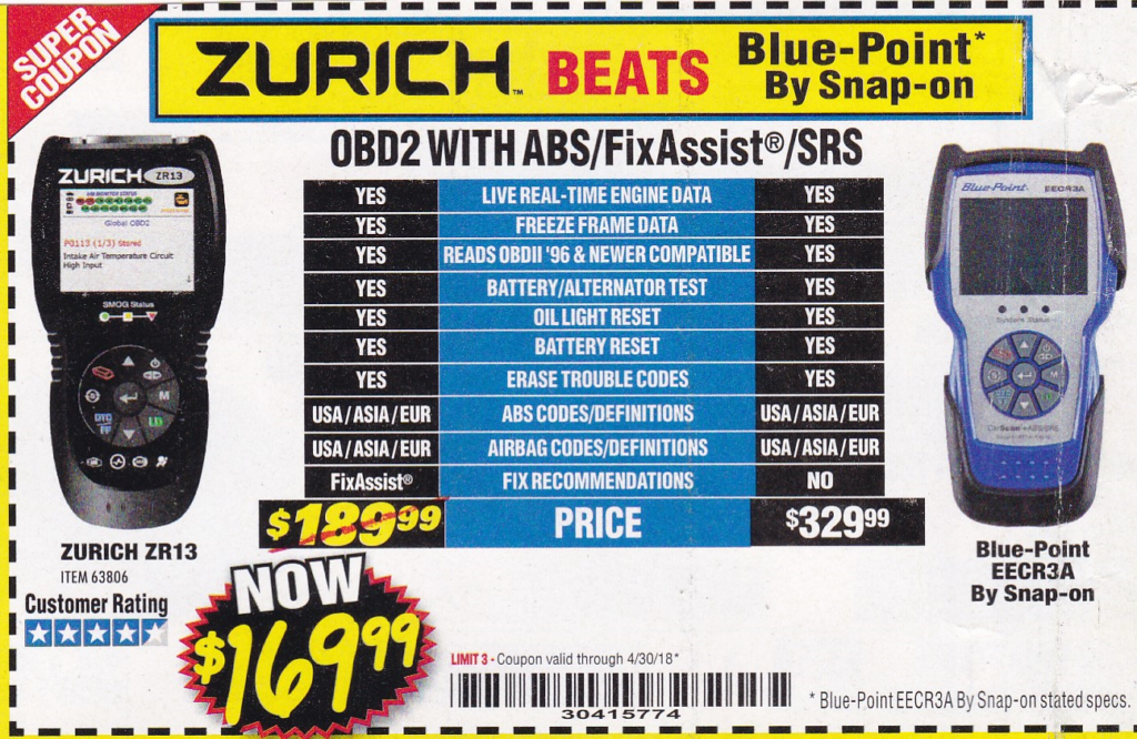 Fleet Farm Coupons >> Zurich ZR13 OBD2 With ABS / FixAssist / SRS - Expires 4/30 ...