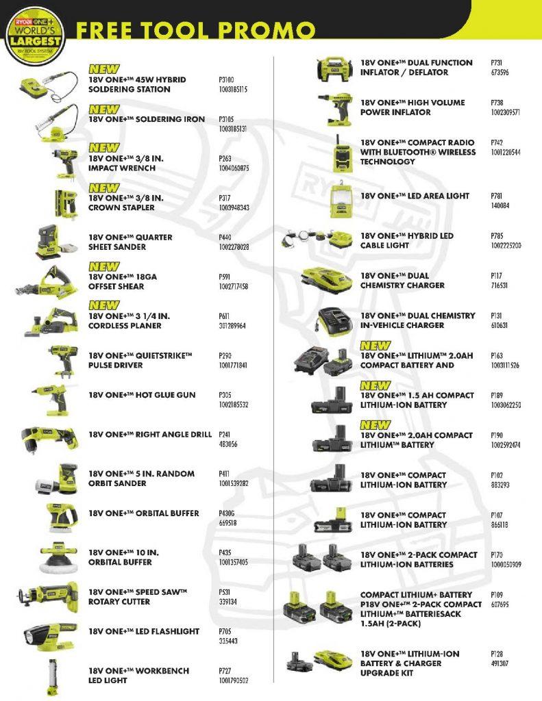 Home Depot: Buy A Ryobi Starter Kit Get A Bare Tool Free! – $99